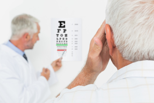 Tips to Protect Your Eyesight