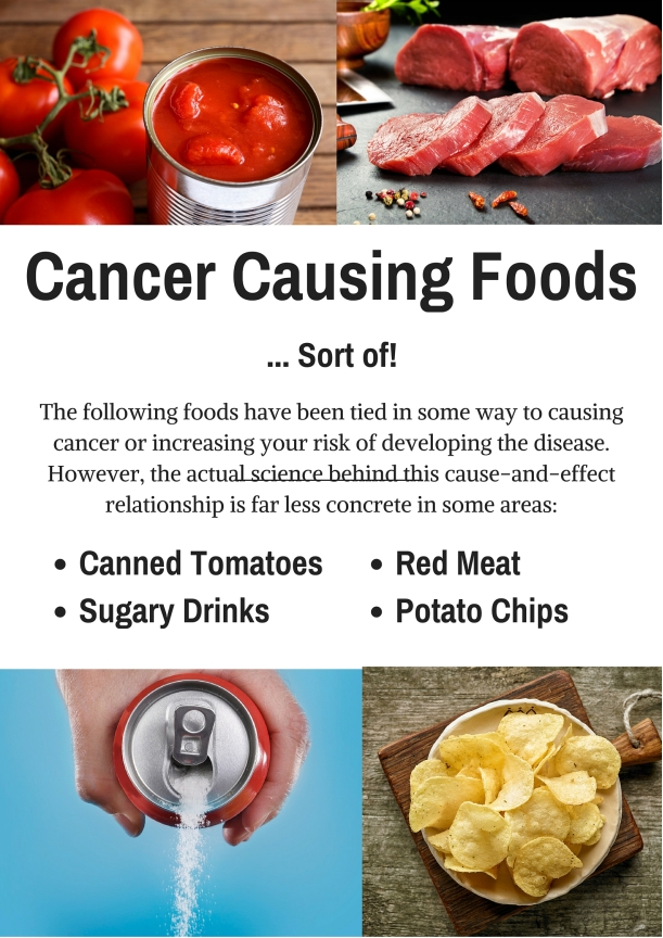 Cancer Causing Foods Infographic