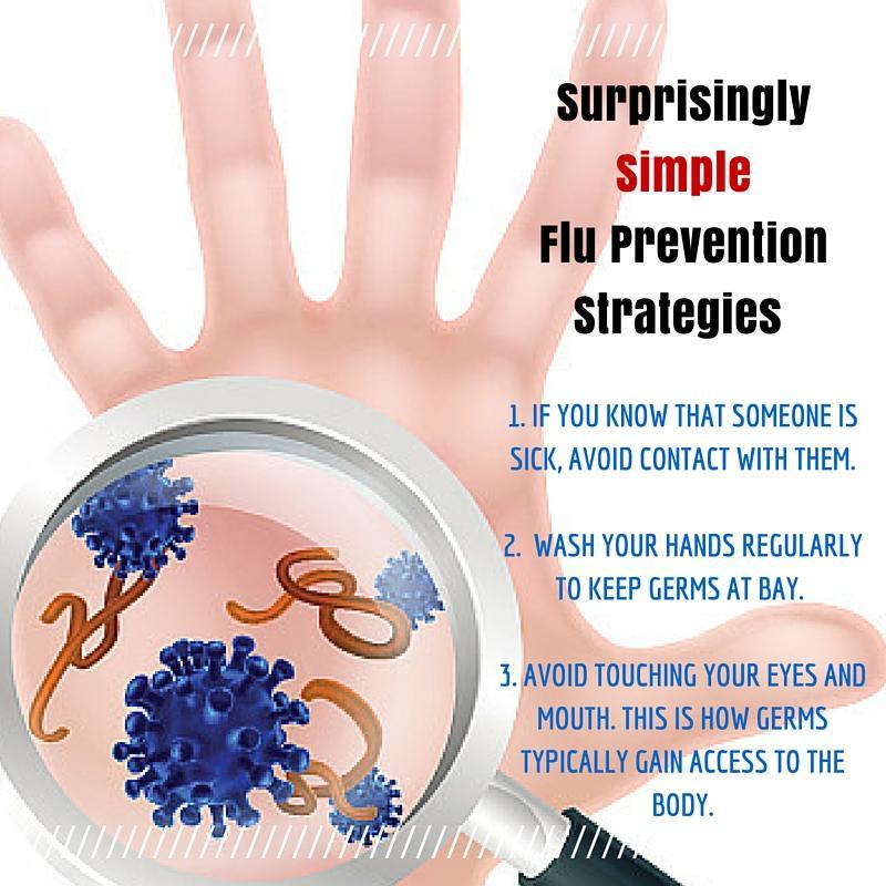 Flu Infographic