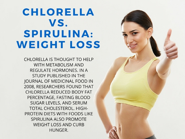 Chlorella vs. Spirulina