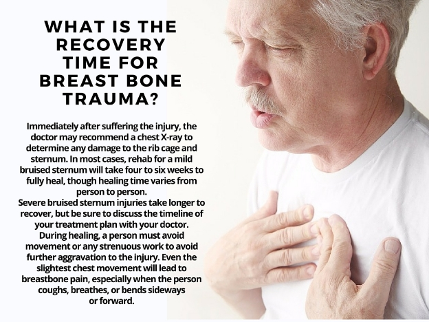 recovery time for breast bone trauma