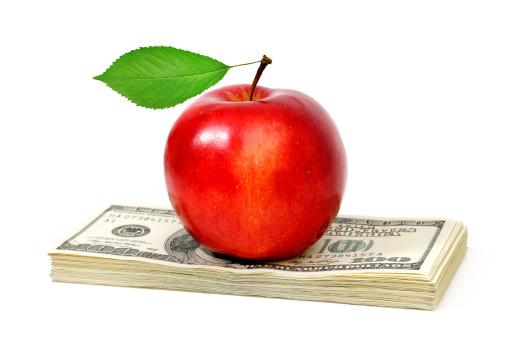 Cost of Healthy Diet