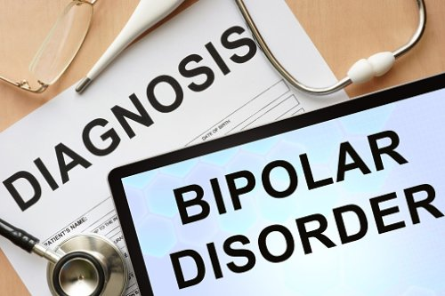 Bipolar Disorder Natural Treatment