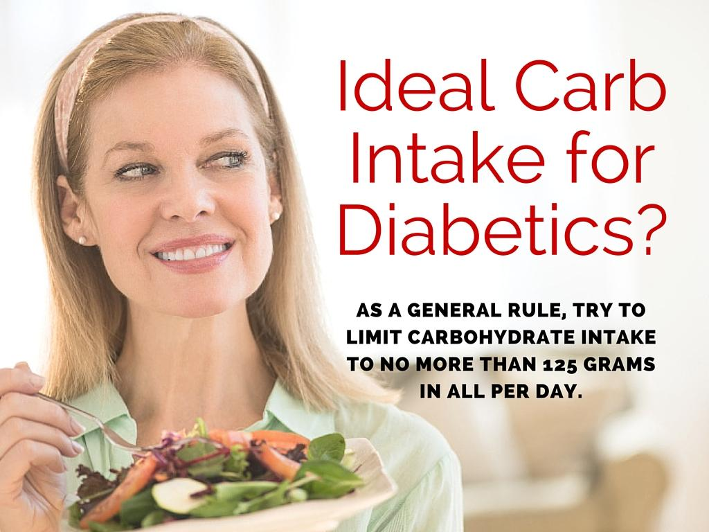 carb intake for diabetics