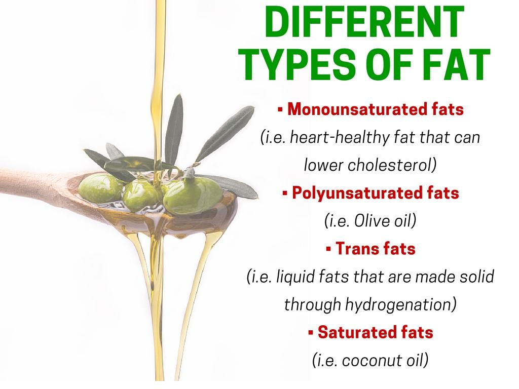 different types of fat