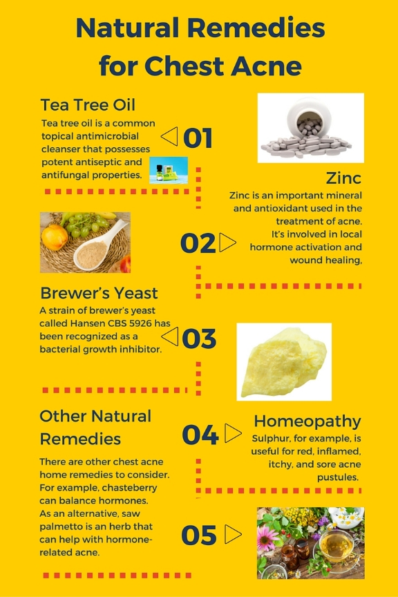 natural remedies for chest acne