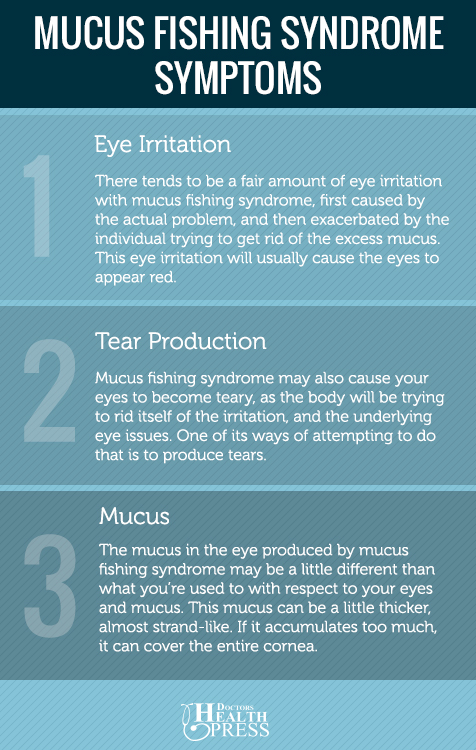 mucus fishing syndrome causes symptoms and treatment